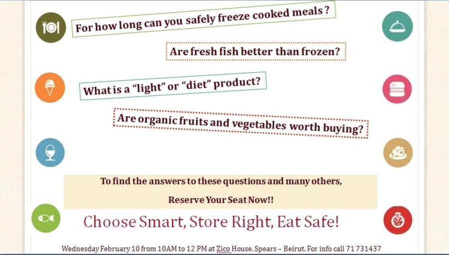 Questioning your eating habits?
